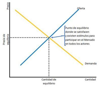 Rosetti 1
